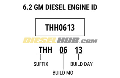 6.2L GM diesel engine ID example