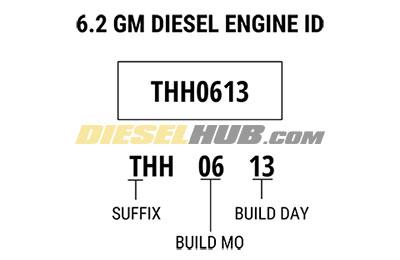 6 2L GM/Detroit Diesel Specs & Info