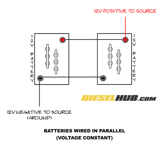 12 Volt vs 6 Volt Deep Cycle Batteries For Trailers | Trailer Battery GuideDiesel Hub