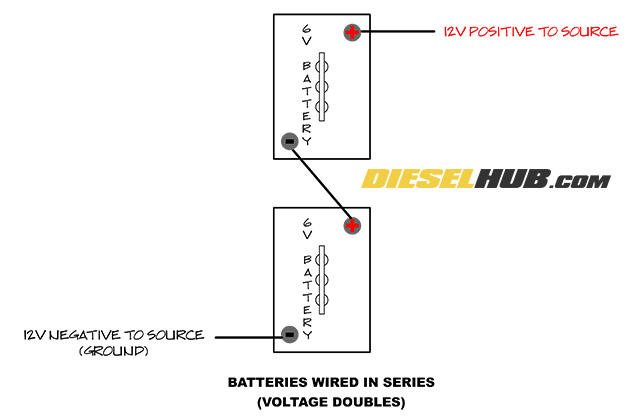 12 volt vs 6 volt deep cycle batteries for trailers