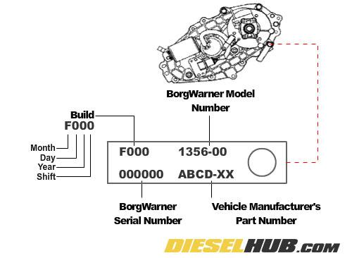 Borgwarner Bw1345  U0026 Bw1356 Specs
