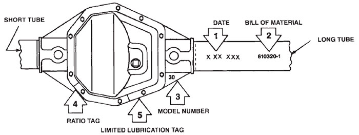 Dana 60 front axle ID information