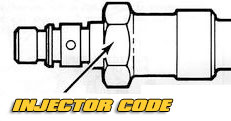 IDI diesel injector code location