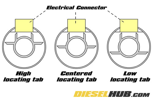 5R110W TorqShift Shift Solenoid Replacement Guide   Ford F 350 Super Duty Torque Shift Wiring Diagram      Diesel Hub