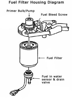 1j3en Need Vacuum Hose Diagram 1999 Nissan Quest besides 30cdx Horn Located Change 2005 Chevy Equinox in addition P 0900c152800ad9ee furthermore 09 Chevy Tahoe Fuel Pump Relay Location together with Chevrolet Express 5 3 2011 Specs And Images. on 2002 suburban fuel pump