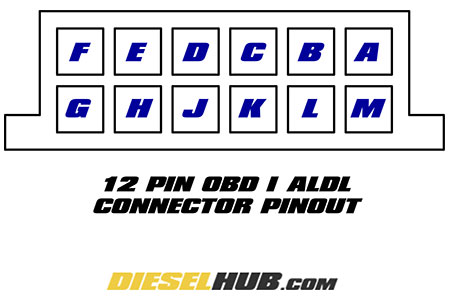 obd 1 connector pinout 6 5l gm diesel dtc list & code reading procedures