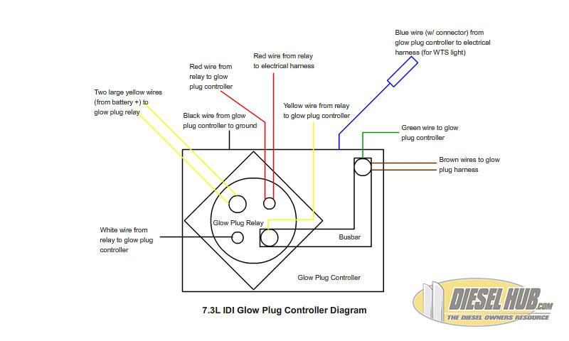 1997 7.3 Glow Plug Relay Wiring Diagram from www.dieselhub.com