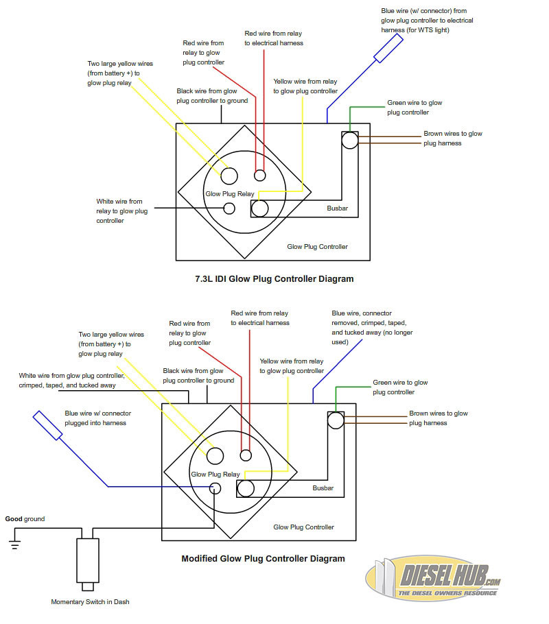 Ford 7 3 Glow Plug Relay Wiring Diagram Wiring Diagram Faint Limit Faint Limit Cfcarsnoleggio It