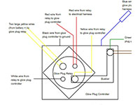 idi glow plug controller diagram 7 3l idi glow plug controller relay replacement 7.3 idi glow plug wire harness at nearapp.co