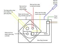 Ford 7 3 Glow Plug Relay Wiring Diagram - 1984 Pontiac Wiring Diagram -  fuses-boxs.pujaan-hati.jeanjaures37.frWiring Diagram Resource